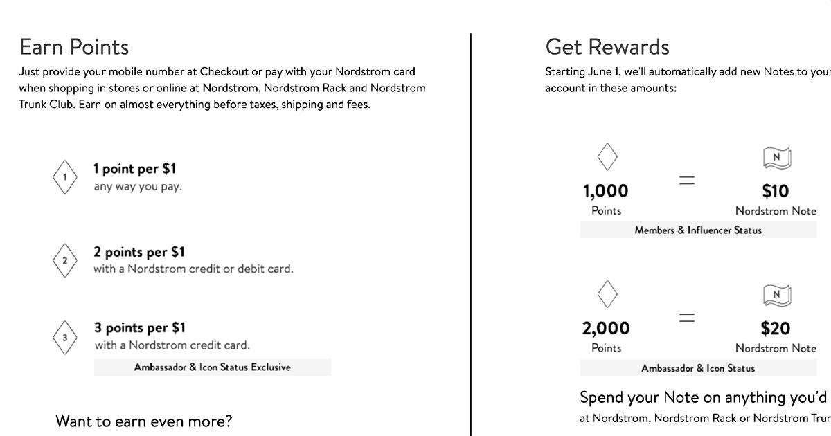 Nordstrom Loyalty Points