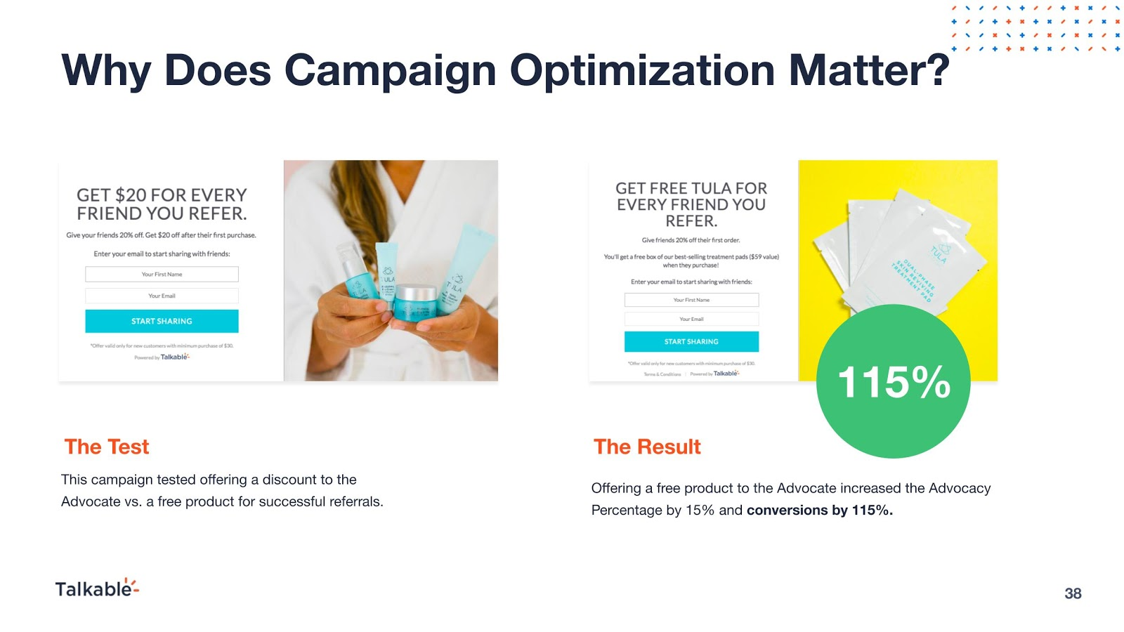 Why Campaign Optimization Matters