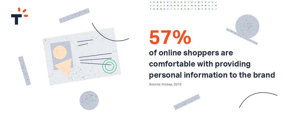 statistics-eCommerce-2020